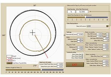 Iris Power - Rotor and Stator Geometry Analysis through Air Gap Monitoring
