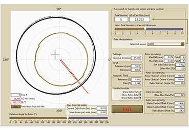 Iris Power | Stator and Rotor Geometry Analysis using Air Gap Monitoring Figure 3