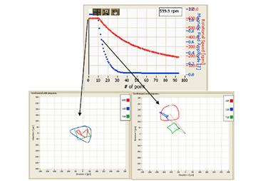 Iris Power | Stator and Rotor Geometry Analysis with Air Gap Monitoring Figure 4