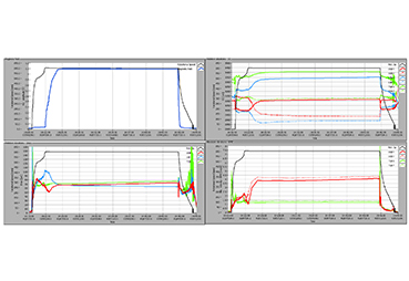 Iris Power | Rotor and Stator Geometry Analysis Using Air Gap Figure 5. Vibration signals recorded during the run