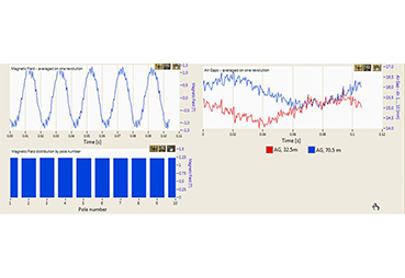 Iris Power | Stator and Rotor Geometry Analysis using Air Gap Monitoring Figure 6. Air gap and magnetic field signals