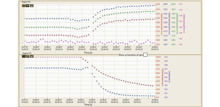 Hydrogenerator-Loose-Rim-Detection