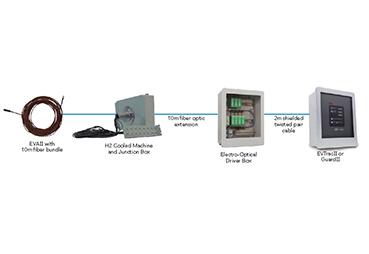 Iris Power   Fiber Optic Accelerometer and Hydrogen Cooled Machine Penetration