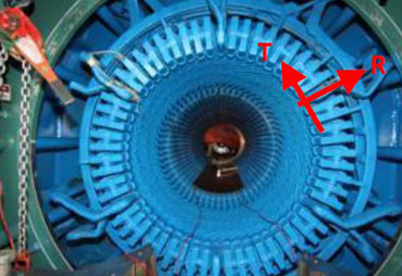 End-view-Generator-Stator-with-Radial-R-and-Tangential-T-directions