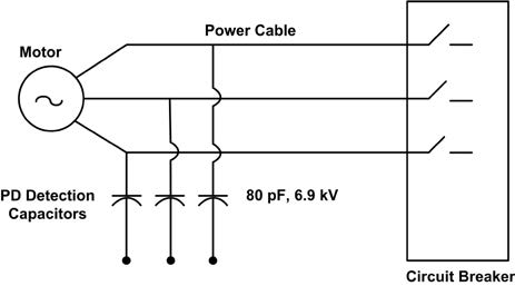 Typical Capacitive PD Coupler Arrangement for a motor