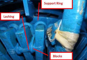 Stator-Endwinding-Support-System-Ring-Blocks--Lashing